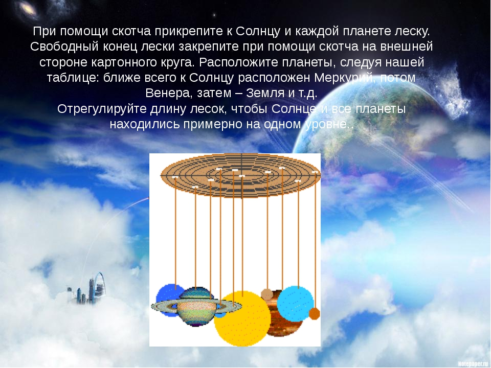 При помощи скотча прикрепите к Солнцу и каждой планете леску. Свободный конец...