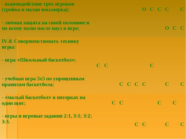 - взаимодействие трех игроков (тройка и малая восьмерка);ОСССС -...