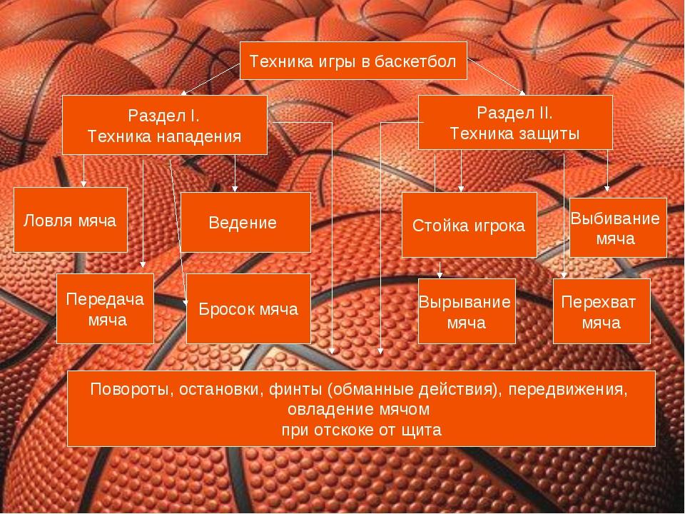 Техника игры в баскетбол Раздел I. Техника нападения Раздел II. Техника защит...