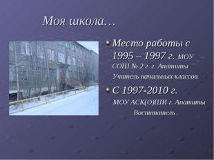 Моя школа… Место работы с 1995 – 1997 г. МОУ СОШ № 2 г. г. Апатиты Учитель н