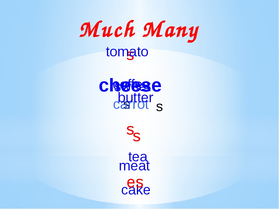 Much Many s s carrot s cheese coffee sweet s meat cake s tea tomato es butter