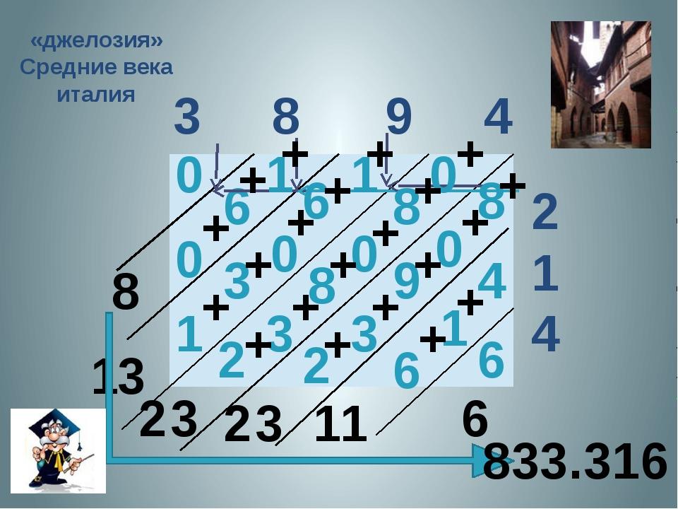 111 111 111 ХОЧУ ЕЩЁ ПОПРБОВАТЬ!!! Домашнее задание.