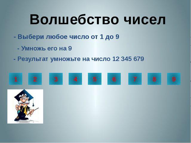 555 555 555 ХОЧУ ЕЩЁ ПОПРБОВАТЬ!!! Домашнее задание.