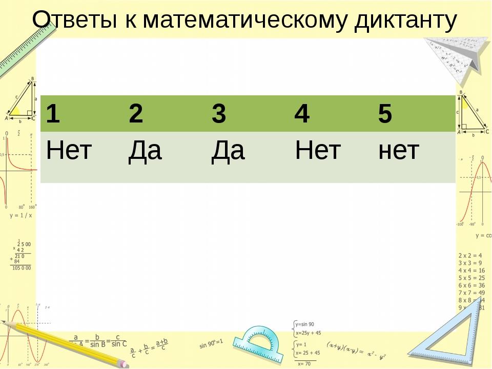 Ответы к математическому диктанту 1 2 3 4 5 Нет Да Да Нет нет
