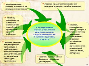 интегрированные занятия, основанные на межпредметных связях; Занятия в форме