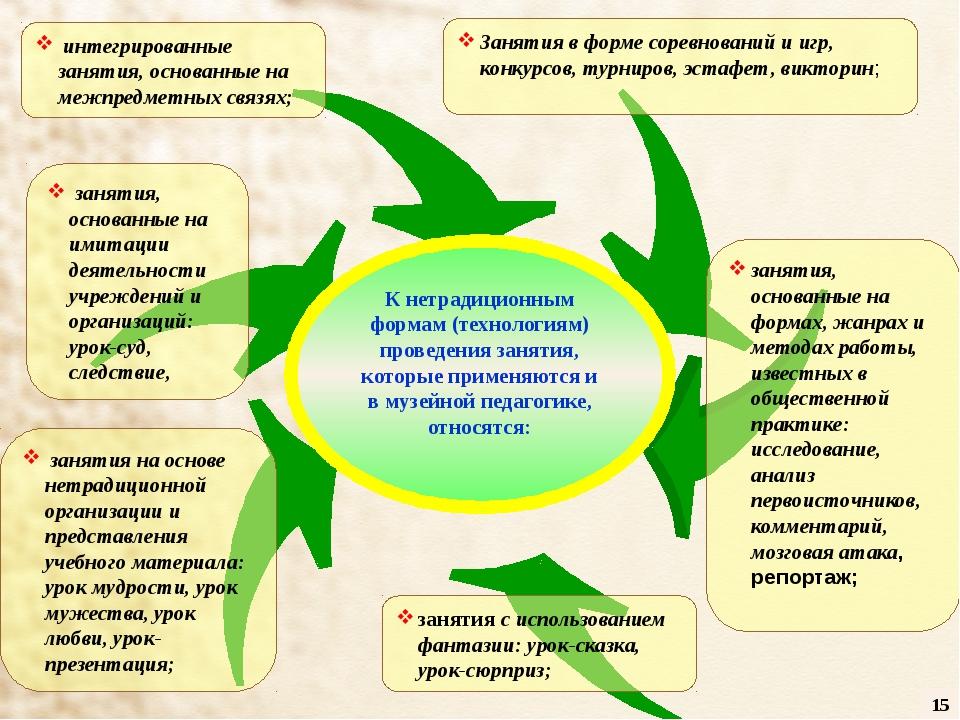 интегрированные занятия, основанные на межпредметных связях; Занятия в форме...
