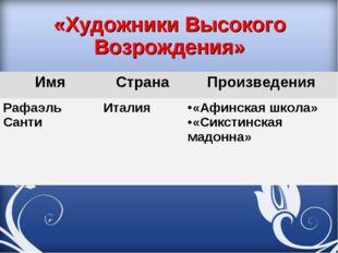 «Художники Высокого Возрождения» ИмяСтранаПроизведения Рафаэль СантиИталия