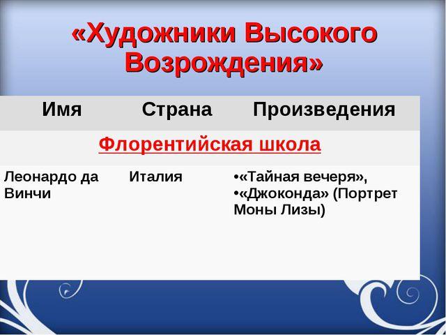 «Художники Высокого Возрождения» ИмяСтранаПроизведения Флорентийская школа...