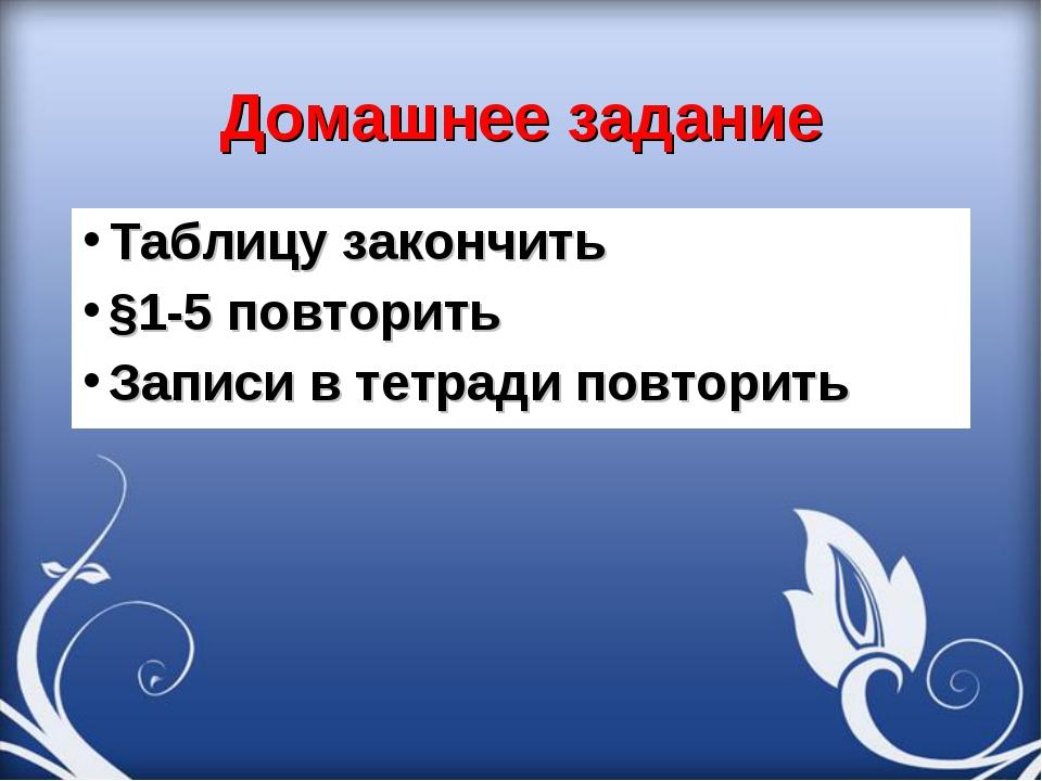 Домашнее задание Таблицу закончить §1-5 повторить Записи в тетради повторить