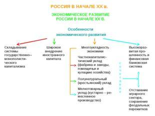 РОССИЯ В НАЧАЛЕ XX в. ЭКОНОМИЧЕСКОЕ РАЗВИТИЕ РОССИИ В НАЧАЛЕ XX В. Особенност