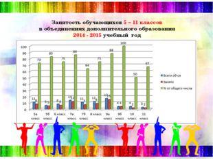 Занятость обучающихся 5 – 11 классов в объединениях дополнительного образова