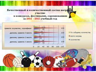 Качественный и количественный состав наград за участие в конкурсах, фестивал