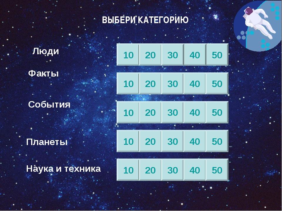 Люди Факты События Планеты Наука и техника 10 20 50 40 30 10 20 30 40 50 10 2...
