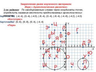 Карточка №1 (-4;-4), (0;-4), (-4;0), (-8,-4), (0;-4), (-8;-4), (-4;-8), (-4;2