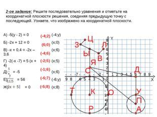 2-ое задание: Решите последовательно уравнения и отметьте на координатной пло
