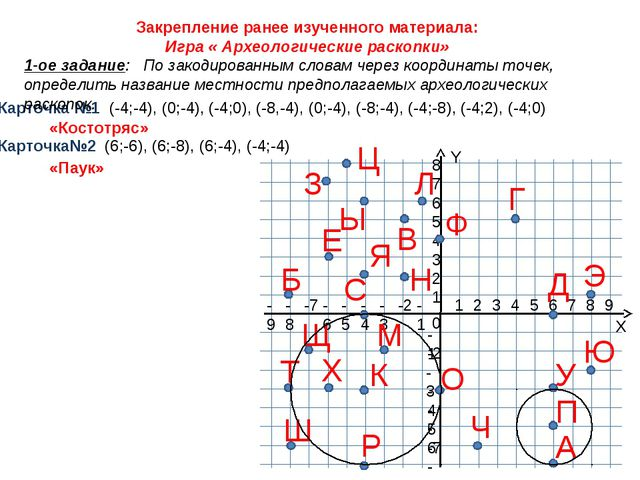Карточка №1 (-4;-4), (0;-4), (-4;0), (-8,-4), (0;-4), (-8;-4), (-4;-8), (-4;2...