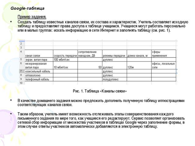 Google-таблица Пример задания. Создать таблицу известных каналов связи, их с...