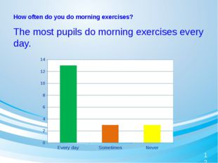 How often do you do morning exercises? The most pupils do morning exercises