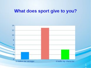 What does sport give to you? 14