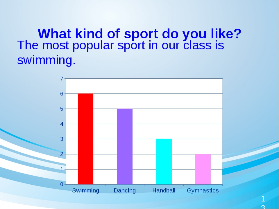 what kind of sport that you like most Disclaimer: the bbc is not responsible for any injuries caused by your participation in any sport before embarking upon any sporting activity, you should seek medical advice remember to take advice from coaches who can help you achieve your maximum potential and, most importantly, to enjoy your.