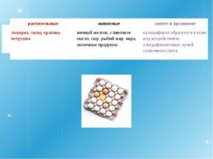 Рахит – авитаминоз(D) Длительное отсутствие кальциферола в питании у детей пр