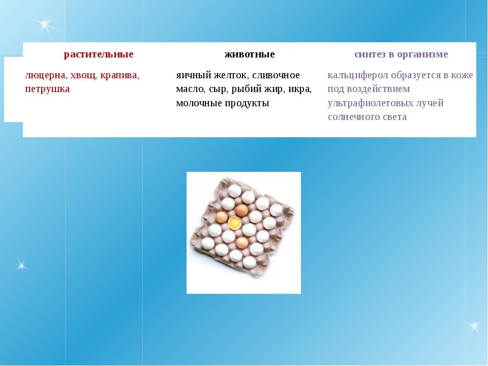 Рахит – авитаминоз(D) Длительное отсутствие кальциферола в питании у детей пр...