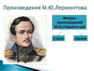 Жанры произведений М.Ю.Лермонтова стихи сказки