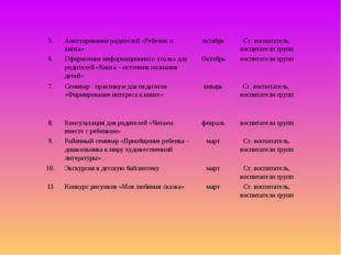 5.Анкетирование родителей «Ребенок и книга»октябрьСт. воспитатель, воспита