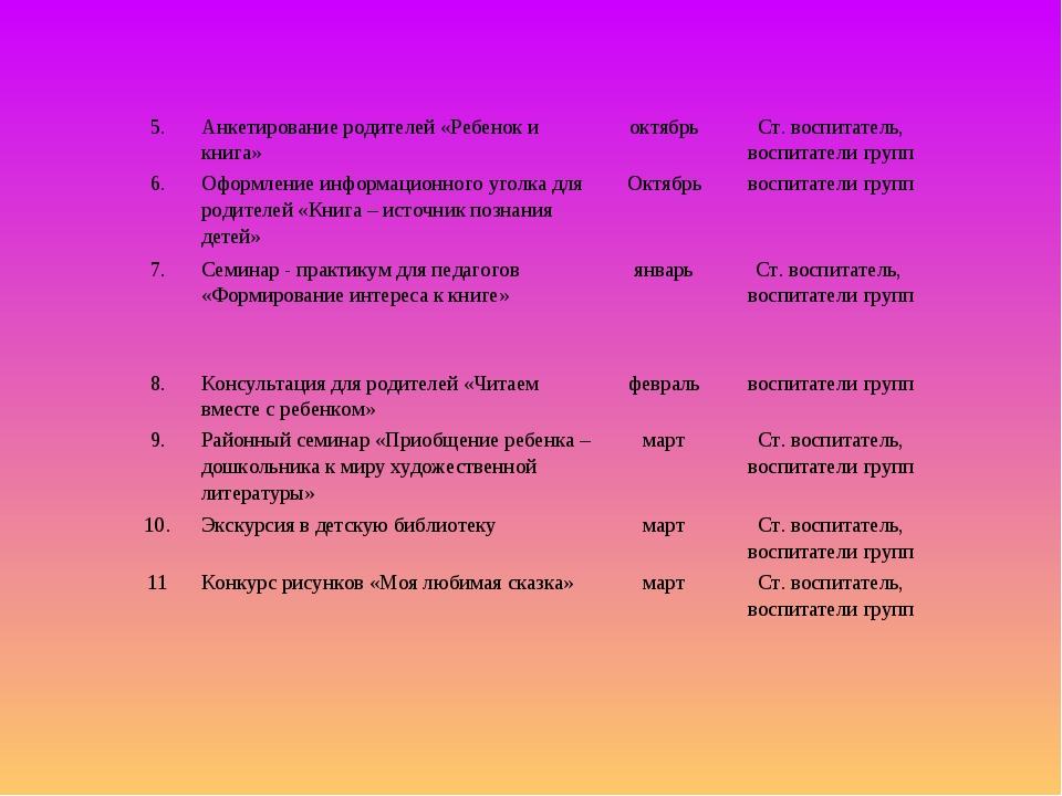 5.Анкетирование родителей «Ребенок и книга»октябрьСт. воспитатель, воспита...