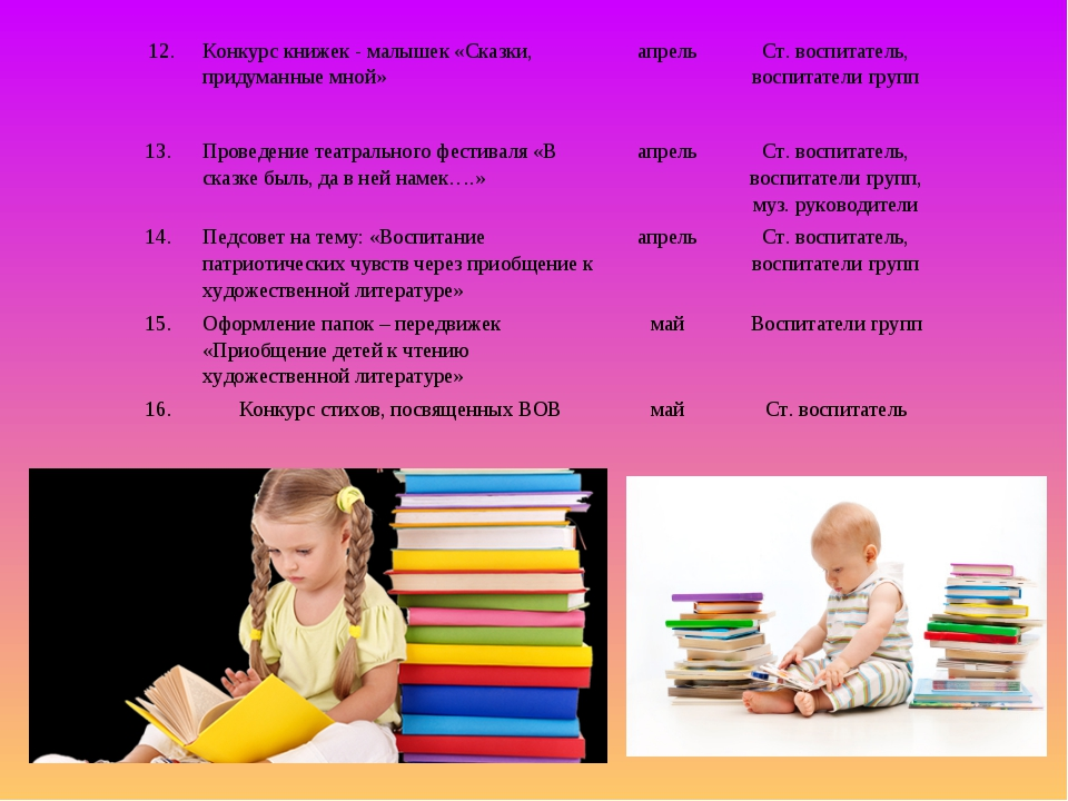 12.Конкурс книжек - малышек «Сказки, придуманные мной»апрельСт. воспитате...