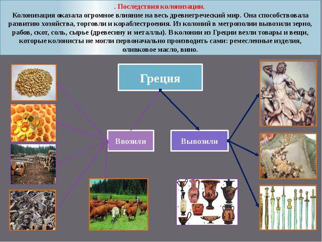 . Последствия колонизации. Колонизация оказала огромное влияние на весь древ...