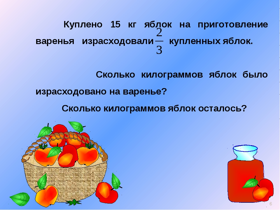 Куплено 15 кг яблок на приготовление варенья израсходовали купленных яблок....
