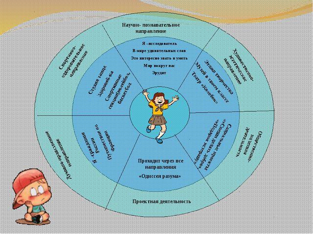 Международная конкурс-игра Кенгуру – математика для всех 90% Iместо по регион...