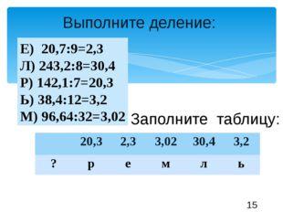 Выполните деление: Е) 20,7:9=2,3 Л) 243,2:8=30,4 Р) 142,1:7=20,3 Ь) 38,4:12=3