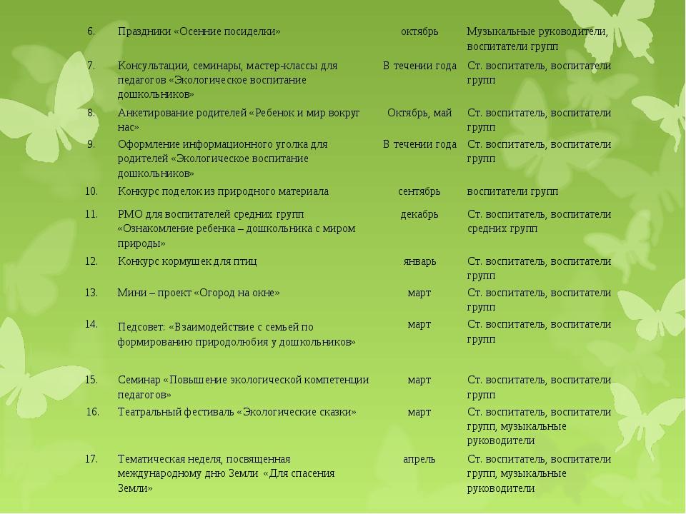 6.Праздники «Осенние посиделки»октябрьМузыкальные руководители, воспитател...