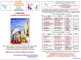 В преддверии дня космонавтики были подведены итоги проекта. Наш экипаж вошел