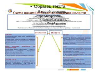 Изучив Концепцию молодёжной политики Российской Федерации, направления и форм