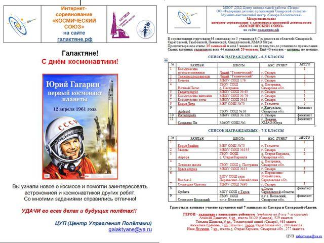 В преддверии дня космонавтики были подведены итоги проекта. Наш экипаж вошел...
