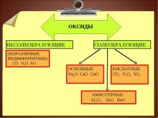 ОКСИДЫ НЕСОЛЕОБРАЗУЮЩИЕ СОЛЕОБРАЗУЮЩИЕ (БЕЗРАЗЛИЧНЫЕ, ИНДИФФЕРЕНТНЫЕ) СО N2O