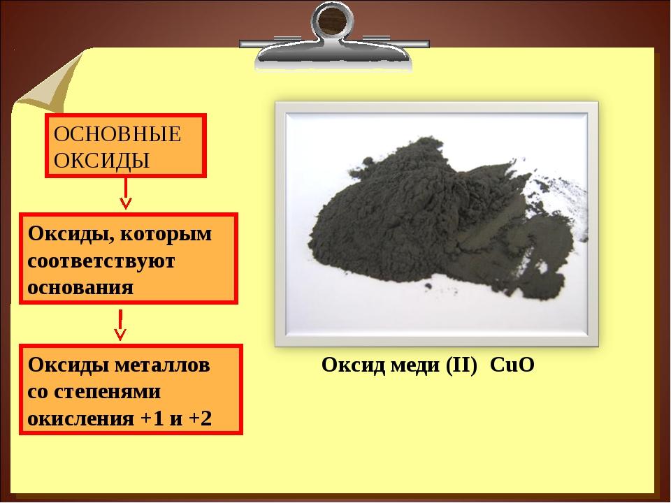 ОСНОВНЫЕ ОКСИДЫ Оксиды, которым соответствуют основания Оксиды металлов со ст...