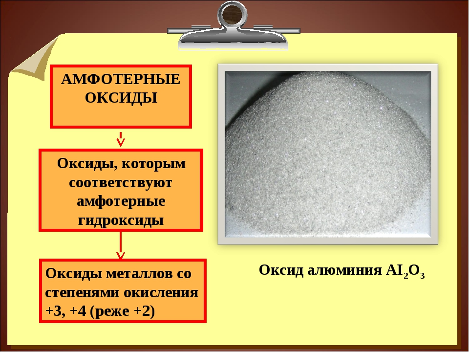 АМФОТЕРНЫЕ ОКСИДЫ Оксиды, которым соответствуют амфотерные гидроксиды Оксиды...