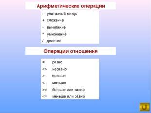 Арифметические операции Операции отношения - унитарный минус + сложение вычит