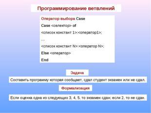 Программирование ветвлений Оператор выбора Case Case  of :; … :; Else  End За