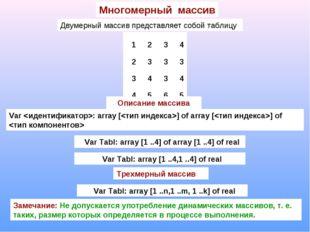 Многомерный массив Двумерный массив представляет собой таблицу Описание масси