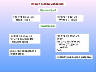 Ввод и вывод массивов Одномерный For I:=1 To 12 Do Read ( T[i] ); Двумерный F