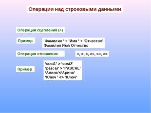 Операции над строковыми данными Операция сцепления (+) Пример 'Фамилия ' + 'И