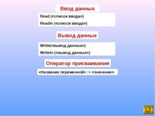 Ввод данных Read () Readln () Write() Writeln () Вывод данных Оператор присва