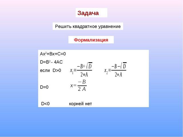 Задача Решить квадратное уравнение Формализация