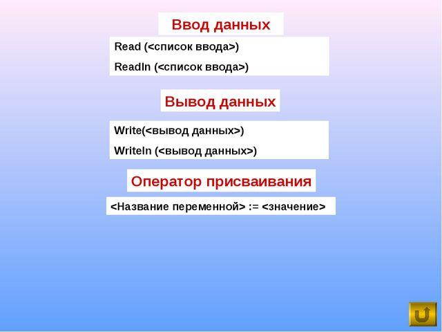 Ввод данных Read () Readln () Write() Writeln () Вывод данных Оператор присва...
