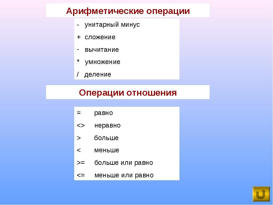 Арифметические операции Операции отношения - унитарный минус + сложение вычит...